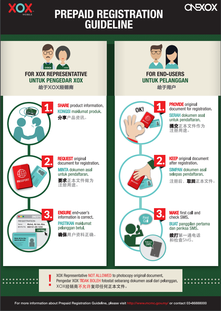 Prepaid Registration Guideline